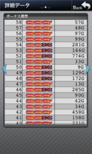 スーパーミラクルジャグラー 設定5|スランプグラフの波と挙動やデータ!設定5は普通!ミラクルジャグラー 設定5との差-スーパーミラクルジャグラー, 設定差, 設定5, シミュレーション, 差枚数, Aタイプ(ノーマル機), データ, 挙動, パチスロ, スランプグラフ, 勝ち方, 設定判別-IMG 5278 179x300