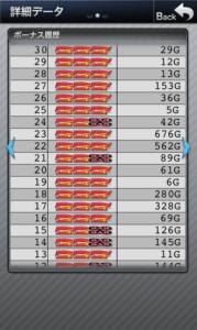 スーパーミラクルジャグラー 設定5|スランプグラフの波と挙動やデータ!設定5は普通!ミラクルジャグラー 設定5との差-スーパーミラクルジャグラー, 設定差, 設定5, シミュレーション, 差枚数, Aタイプ(ノーマル機), データ, 挙動, パチスロ, スランプグラフ, 勝ち方, 設定判別-IMG 5284 179x300