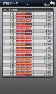 スーパーミラクルジャグラー 設定4|スランプグラフの波と挙動やデータ!設定4も特殊!ミラクルジャグラー 設定4との差-スーパーミラクルジャグラー, 設定差, 設定4, シミュレーション, 差枚数, Aタイプ(ノーマル機), データ, 挙動, パチスロ, スランプグラフ, 勝ち方, 設定判別-IMG 5289 179x300