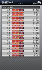 スーパーミラクルジャグラー 設定4|スランプグラフの波と挙動やデータ!設定4も特殊!ミラクルジャグラー 設定4との差-スーパーミラクルジャグラー, 設定差, 設定4, シミュレーション, 差枚数, Aタイプ(ノーマル機), データ, 挙動, パチスロ, スランプグラフ, 勝ち方, 設定判別-IMG 5300 179x300