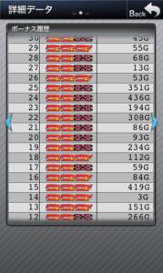 スーパーミラクルジャグラー 設定4|スランプグラフの波と挙動やデータ!設定4も特殊!ミラクルジャグラー 設定4との差-スーパーミラクルジャグラー, 設定差, 設定4, シミュレーション, 差枚数, Aタイプ(ノーマル機), データ, 挙動, パチスロ, スランプグラフ, 勝ち方, 設定判別-IMG 5303 179x300