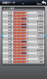 スーパーミラクルジャグラー 設定4|スランプグラフの波と挙動やデータ!設定4も特殊!ミラクルジャグラー 設定4との差-スーパーミラクルジャグラー, 設定差, 設定4, シミュレーション, 差枚数, Aタイプ(ノーマル機), データ, 挙動, パチスロ, スランプグラフ, 勝ち方, 設定判別-IMG 5313 179x300