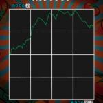 リノ設定4|8千回転のスランプグラフの波や挙動とハマリ、全データ紹介!パチスロReno-リノ 設定差 設定4 シミュレーション 挙動 パチスロ スランプグラフ-IMG 5315 150x150
