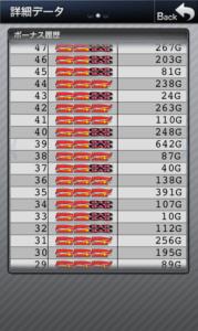 スーパーミラクルジャグラー 設定4|スランプグラフの波と挙動やデータ!設定4も特殊!ミラクルジャグラー 設定4との差-スーパーミラクルジャグラー, 設定差, 設定4, シミュレーション, 差枚数, Aタイプ(ノーマル機), データ, 挙動, パチスロ, スランプグラフ, 勝ち方, 設定判別-IMG 5329 179x300