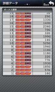 スーパーミラクルジャグラー 設定4|スランプグラフの波と挙動やデータ!設定4も特殊!ミラクルジャグラー 設定4との差-スーパーミラクルジャグラー, 設定差, 設定4, シミュレーション, 差枚数, Aタイプ(ノーマル機), データ, 挙動, パチスロ, スランプグラフ, 勝ち方, 設定判別-IMG 5333 179x300