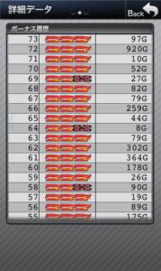 スーパーミラクルジャグラー 設定4|スランプグラフの波と挙動やデータ!設定4も特殊!ミラクルジャグラー 設定4との差-スーパーミラクルジャグラー, 設定差, 設定4, シミュレーション, 差枚数, Aタイプ(ノーマル機), データ, 挙動, パチスロ, スランプグラフ, 勝ち方, 設定判別-IMG 5339 179x300