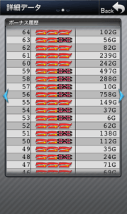 スーパーミラクルジャグラー 設定4|スランプグラフの波と挙動やデータ!設定4も特殊!ミラクルジャグラー 設定4との差-スーパーミラクルジャグラー, 設定差, 設定4, シミュレーション, 差枚数, Aタイプ(ノーマル機), データ, 挙動, パチスロ, スランプグラフ, 勝ち方, 設定判別-IMG 5342 179x300