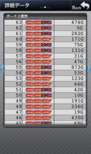スーパーミラクルジャグラー 設定4|スランプグラフの波と挙動やデータ!設定4も特殊!ミラクルジャグラー 設定4との差-スーパーミラクルジャグラー, 設定差, 設定4, シミュレーション, 差枚数, Aタイプ(ノーマル機), データ, 挙動, パチスロ, スランプグラフ, 勝ち方, 設定判別-IMG 5351 179x300