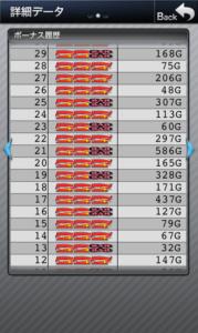 スーパーミラクルジャグラー 設定4|スランプグラフの波と挙動やデータ!設定4も特殊!ミラクルジャグラー 設定4との差-スーパーミラクルジャグラー, 設定差, 設定4, シミュレーション, 差枚数, Aタイプ(ノーマル機), データ, 挙動, パチスロ, スランプグラフ, 勝ち方, 設定判別-IMG 5354 179x300