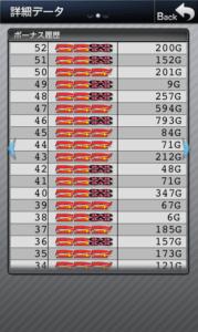 スーパーミラクルジャグラー 設定4|スランプグラフの波と挙動やデータ!設定4も特殊!ミラクルジャグラー 設定4との差-スーパーミラクルジャグラー, 設定差, 設定4, シミュレーション, 差枚数, Aタイプ(ノーマル機), データ, 挙動, パチスロ, スランプグラフ, 勝ち方, 設定判別-IMG 5361 179x300