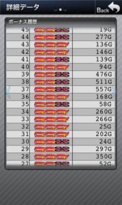 スーパーミラクルジャグラー 設定3|スランプグラフの波と挙動やデータ20台!-スーパーミラクルジャグラー 設定差 設定3 シミュレーション 差枚数 Aタイプ(ノーマル機) データ 挙動 パチスロ スランプグラフ 勝ち方 設定判別-IMG 5366 179x300