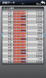 スーパーミラクルジャグラー 設定3|スランプグラフの波と挙動やデータ20台!-スーパーミラクルジャグラー 設定差 設定3 シミュレーション 差枚数 Aタイプ(ノーマル機) データ 挙動 パチスロ スランプグラフ 勝ち方 設定判別-IMG 5370 179x300