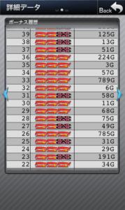 スーパーミラクルジャグラー 設定3|スランプグラフの波と挙動やデータ20台!-スーパーミラクルジャグラー 設定差 設定3 シミュレーション 差枚数 Aタイプ(ノーマル機) データ 挙動 パチスロ スランプグラフ 勝ち方 設定判別-IMG 5373 179x300
