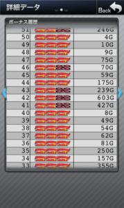 スーパーミラクルジャグラー 設定3|スランプグラフの波と挙動やデータ20台!-スーパーミラクルジャグラー 設定差 設定3 シミュレーション 差枚数 Aタイプ(ノーマル機) データ 挙動 パチスロ スランプグラフ 勝ち方 設定判別-IMG 5376 179x300