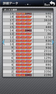 スーパーミラクルジャグラー 設定3|スランプグラフの波と挙動やデータ20台!-スーパーミラクルジャグラー 設定差 設定3 シミュレーション 差枚数 Aタイプ(ノーマル機) データ 挙動 パチスロ スランプグラフ 勝ち方 設定判別-IMG 5379 179x300