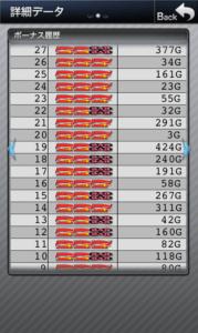 スーパーミラクルジャグラー 設定3|スランプグラフの波と挙動やデータ20台!-スーパーミラクルジャグラー 設定差 設定3 シミュレーション 差枚数 Aタイプ(ノーマル機) データ 挙動 パチスロ スランプグラフ 勝ち方 設定判別-IMG 5385 179x300