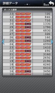 スーパーミラクルジャグラー 設定3|スランプグラフの波と挙動やデータ20台!-スーパーミラクルジャグラー 設定差 設定3 シミュレーション 差枚数 Aタイプ(ノーマル機) データ 挙動 パチスロ スランプグラフ 勝ち方 設定判別-IMG 5388 179x300
