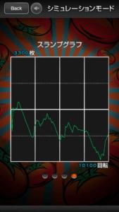 リノ設定3|1万回転のスランプグラフの波や挙動とハマリ、全データ紹介!パチスロReno-リノ, 設定差, 設定3, シミュレーション, 挙動, パチスロ, スランプグラフ-IMG 5390 169x300