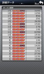 スーパーミラクルジャグラー 設定3|スランプグラフの波と挙動やデータ20台!-スーパーミラクルジャグラー 設定差 設定3 シミュレーション 差枚数 Aタイプ(ノーマル機) データ 挙動 パチスロ スランプグラフ 勝ち方 設定判別-IMG 5411 179x300
