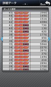 スーパーミラクルジャグラー 設定3|スランプグラフの波と挙動やデータ20台!-スーパーミラクルジャグラー 設定差 設定3 シミュレーション 差枚数 Aタイプ(ノーマル機) データ 挙動 パチスロ スランプグラフ 勝ち方 設定判別-IMG 5414 179x300