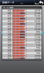 スーパーミラクルジャグラー 設定3|スランプグラフの波と挙動やデータ20台!-スーパーミラクルジャグラー 設定差 設定3 シミュレーション 差枚数 Aタイプ(ノーマル機) データ 挙動 パチスロ スランプグラフ 勝ち方 設定判別-IMG 5436 179x300