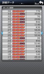 スーパーミラクルジャグラー 設定2|スランプグラフの波と挙動やデータ20台!-スーパーミラクルジャグラー, 設定差, 設定2, シミュレーション, 差枚数, Aタイプ(ノーマル機), データ, 挙動, パチスロ, スランプグラフ, 勝ち方, 設定判別-IMG 5447 179x300