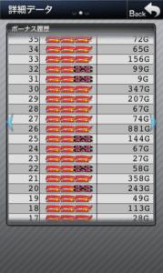 スーパーミラクルジャグラー 設定2|スランプグラフの波と挙動やデータ20台!-スーパーミラクルジャグラー, 設定差, 設定2, シミュレーション, 差枚数, Aタイプ(ノーマル機), データ, 挙動, パチスロ, スランプグラフ, 勝ち方, 設定判別-IMG 5450 179x300