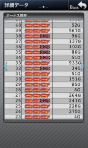 スーパーミラクルジャグラー 設定2|スランプグラフの波と挙動やデータ20台!-スーパーミラクルジャグラー, 設定差, 設定2, シミュレーション, 差枚数, Aタイプ(ノーマル機), データ, 挙動, パチスロ, スランプグラフ, 勝ち方, 設定判別-IMG 5453 179x300