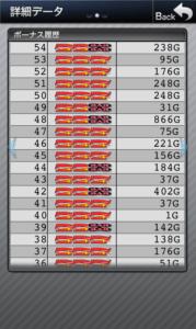 スーパーミラクルジャグラー 設定2|スランプグラフの波と挙動やデータ20台!-スーパーミラクルジャグラー, 設定差, 設定2, シミュレーション, 差枚数, Aタイプ(ノーマル機), データ, 挙動, パチスロ, スランプグラフ, 勝ち方, 設定判別-IMG 5463 179x300