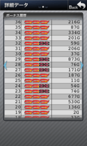 スーパーミラクルジャグラー 設定2|スランプグラフの波と挙動やデータ20台!-スーパーミラクルジャグラー, 設定差, 設定2, シミュレーション, 差枚数, Aタイプ(ノーマル機), データ, 挙動, パチスロ, スランプグラフ, 勝ち方, 設定判別-IMG 5470 179x300
