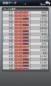 スーパーミラクルジャグラー 設定2|スランプグラフの波と挙動やデータ20台!-スーパーミラクルジャグラー, 設定差, 設定2, シミュレーション, 差枚数, Aタイプ(ノーマル機), データ, 挙動, パチスロ, スランプグラフ, 勝ち方, 設定判別-IMG 5492 179x300