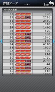 スーパーミラクルジャグラー 設定2|スランプグラフの波と挙動やデータ20台!-スーパーミラクルジャグラー, 設定差, 設定2, シミュレーション, 差枚数, Aタイプ(ノーマル機), データ, 挙動, パチスロ, スランプグラフ, 勝ち方, 設定判別-IMG 5495 179x300