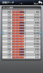 スーパーミラクルジャグラー 設定2|スランプグラフの波と挙動やデータ20台!-スーパーミラクルジャグラー, 設定差, 設定2, シミュレーション, 差枚数, Aタイプ(ノーマル機), データ, 挙動, パチスロ, スランプグラフ, 勝ち方, 設定判別-IMG 5498 179x300