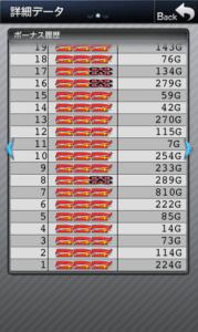 スーパーミラクルジャグラー 設定2|スランプグラフの波と挙動やデータ20台!-スーパーミラクルジャグラー, 設定差, 設定2, シミュレーション, 差枚数, Aタイプ(ノーマル機), データ, 挙動, パチスロ, スランプグラフ, 勝ち方, 設定判別-IMG 5501 179x300
