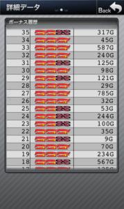 スーパーミラクルジャグラー 設定1|スランプグラフの波と挙動やデータ20台!-スーパーミラクルジャグラー, 設定差, 設定1, シミュレーション, 差枚数, Aタイプ(ノーマル機), データ, 挙動, パチスロ, スランプグラフ, 勝ち方, 設定判別-IMG 5508 179x300