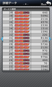 スーパーミラクルジャグラー 設定1|スランプグラフの波と挙動やデータ20台!-スーパーミラクルジャグラー, 設定差, 設定1, シミュレーション, 差枚数, Aタイプ(ノーマル機), データ, 挙動, パチスロ, スランプグラフ, 勝ち方, 設定判別-IMG 5518 179x300