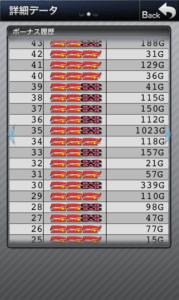 スーパーミラクルジャグラー 設定1|スランプグラフの波と挙動やデータ20台!-スーパーミラクルジャグラー, 設定差, 設定1, シミュレーション, 差枚数, Aタイプ(ノーマル機), データ, 挙動, パチスロ, スランプグラフ, 勝ち方, 設定判別-IMG 5529 179x300