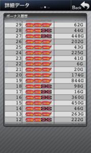 スーパーミラクルジャグラー 設定1|スランプグラフの波と挙動やデータ20台!-スーパーミラクルジャグラー, 設定差, 設定1, シミュレーション, 差枚数, Aタイプ(ノーマル機), データ, 挙動, パチスロ, スランプグラフ, 勝ち方, 設定判別-IMG 5542 179x300