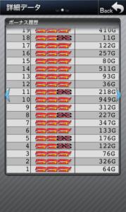 スーパーミラクルジャグラー 設定1|スランプグラフの波と挙動やデータ20台!-スーパーミラクルジャグラー, 設定差, 設定1, シミュレーション, 差枚数, Aタイプ(ノーマル機), データ, 挙動, パチスロ, スランプグラフ, 勝ち方, 設定判別-IMG 5548 179x300