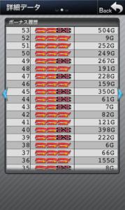 スーパーミラクルジャグラー 設定1|スランプグラフの波と挙動やデータ20台!-スーパーミラクルジャグラー, 設定差, 設定1, シミュレーション, 差枚数, Aタイプ(ノーマル機), データ, 挙動, パチスロ, スランプグラフ, 勝ち方, 設定判別-IMG 5551 179x300