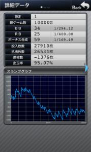 スーパーミラクルジャグラー 設定1|スランプグラフの波と挙動やデータ20台!-スーパーミラクルジャグラー, 設定差, 設定1, シミュレーション, 差枚数, Aタイプ(ノーマル機), データ, 挙動, パチスロ, スランプグラフ, 勝ち方, 設定判別-IMG 5553 179x300