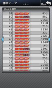 スーパーミラクルジャグラー 設定1|スランプグラフの波と挙動やデータ20台!-スーパーミラクルジャグラー, 設定差, 設定1, シミュレーション, 差枚数, Aタイプ(ノーマル機), データ, 挙動, パチスロ, スランプグラフ, 勝ち方, 設定判別-IMG 5563 179x300