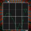 リノ設定1|1万回転のスランプグラフの波や挙動とハマリ、全データ紹介!パチスロReno-リノ, 設定差, 設定1, シミュレーション, 挙動, パチスロ, スランプグラフ-IMG 5577 100x100