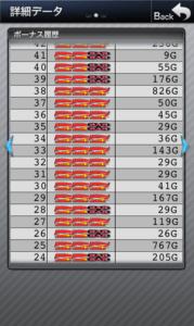 ファンキージャグラー 設定2|スランプグラフの特徴や挙動とハマリ、設定判別と設定差のデータ!設定2でも勝てる?-設定差, 設定2, ファンキージャグラー, Aタイプ(ノーマル機), データ, 挙動, パチスロ, スランプグラフ, 設定判別-IMG 6025 179x300