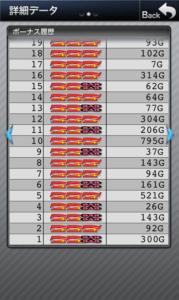ファンキージャグラー 設定2|スランプグラフの特徴や挙動とハマリ、設定判別と設定差のデータ!設定2でも勝てる?-設定差 設定2 ファンキージャグラー Aタイプ(ノーマル機) データ 挙動 パチスロ スランプグラフ 設定判別-IMG 6034 179x300