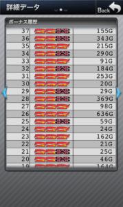 ファンキージャグラー 設定1|スランプグラフの特徴や挙動とハマリ、設定判別と設定差のデータ!!設定1ってどれくらい負けるの?-設定差, 設定1, ファンキージャグラー, Aタイプ(ノーマル機), データ, 挙動, パチスロ, スランプグラフ, 設定判別-IMG 6038 179x300