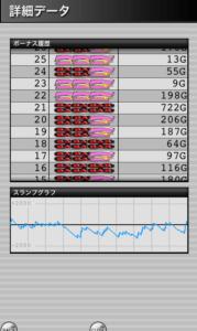 ハッピージャグラー 設定1|スランプグラフの特徴や挙動とハマリ、設定判別と設定差のデータ!!設定1=死?-設定差, 設定1, シミュレーション, ハッピージャグラー, 挙動, パチスロ, スランプグラフ, ジャグラー-IMG 6058 179x300