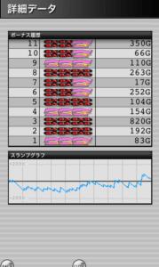 ハッピージャグラー 設定1|スランプグラフの特徴や挙動とハマリ、設定判別と設定差のデータ!!設定1=死?-設定差, 設定1, シミュレーション, ハッピージャグラー, 挙動, パチスロ, スランプグラフ, ジャグラー-IMG 6062 179x300