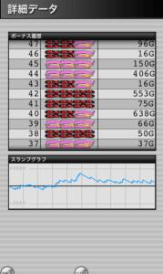 ハッピージャグラー 設定2|スランプグラフの特徴や挙動とハマリ、設定判別と設定差のデータ!設定2はどれくらい負ける?-設定差, 設定2, シミュレーション, ハッピージャグラー, 差枚数, 挙動, パチスロ, スランプグラフ, ジャグラー-IMG 6065 179x300
