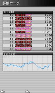 ハッピージャグラー 設定2|スランプグラフの特徴や挙動とハマリ、設定判別と設定差のデータ!設定2はどれくらい負ける?-設定差, 設定2, シミュレーション, ハッピージャグラー, 差枚数, 挙動, パチスロ, スランプグラフ, ジャグラー-IMG 6067 179x300